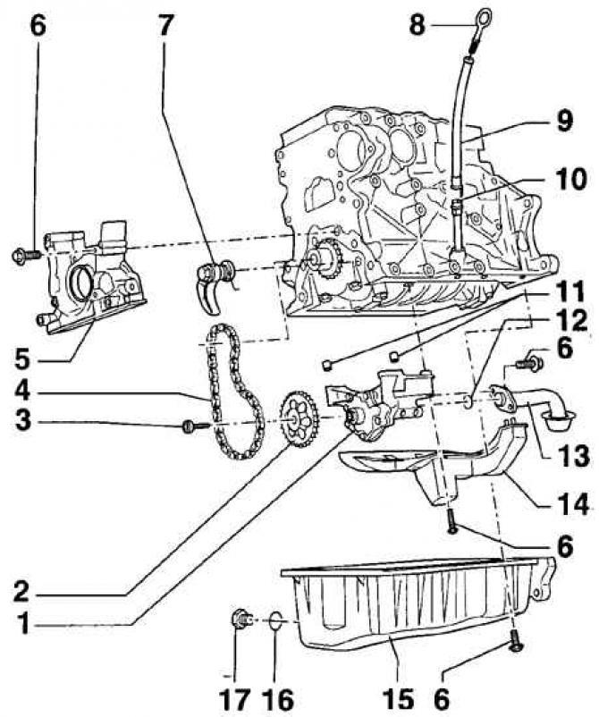 Снятие и установка масляного поддона (Силовой агрегат