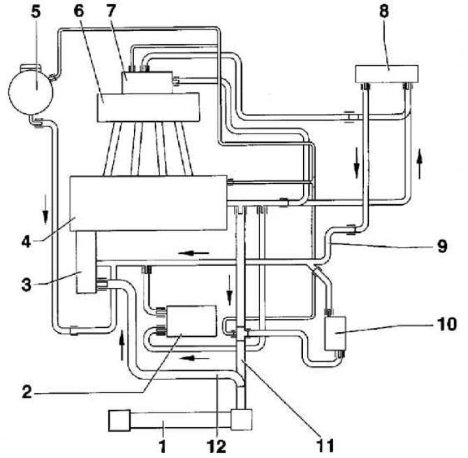 Элементы системы охлаждения (Силовой агрегат / Система