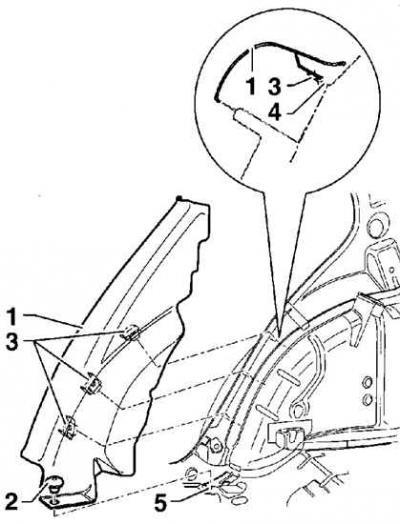 Снятие и установка накладок порогов (Кузов / Интерьер