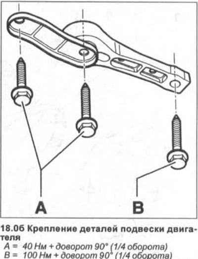 Моменты затяжки резьбовых соединений деталей подвески
