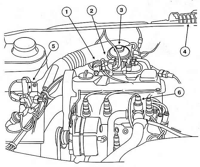 Система центрального впрыска топлива «MONO-JETRONIC» (8