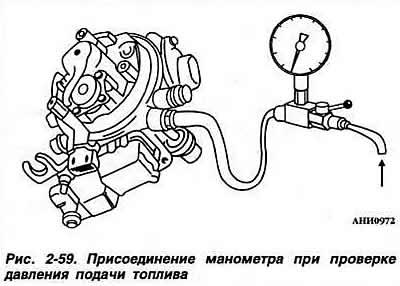 Проверка регулятора давления топлива (8-клапанный