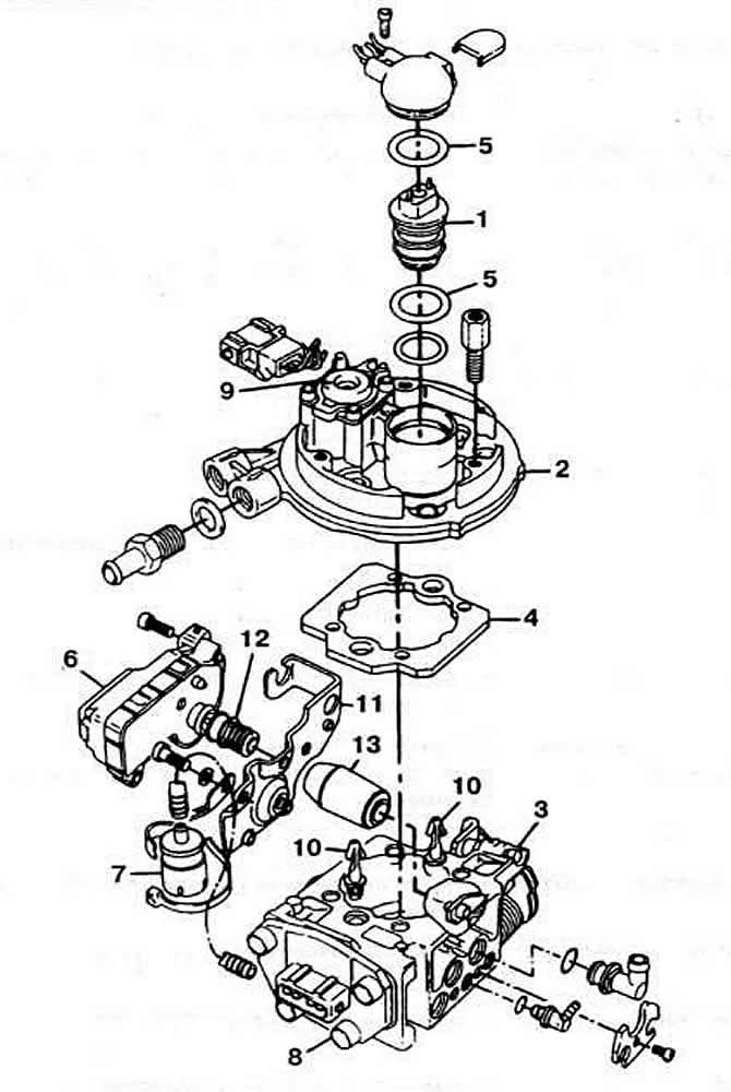 Комплексная система управления двигателем «MONO-MOTRONIC