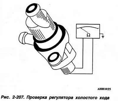 Проверка регулятора холостого хода (16-клапанный двигатель
