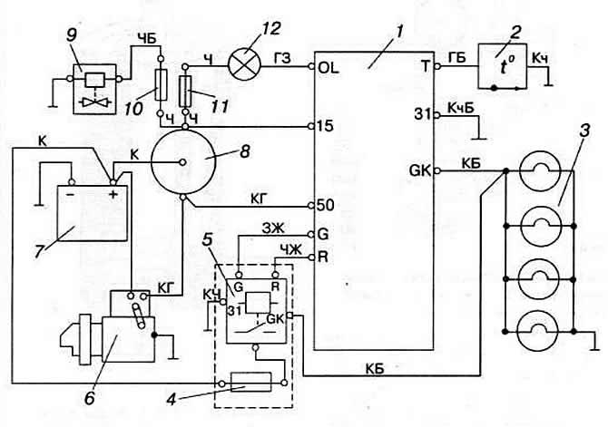 Система предпускового подогрева дизеля (Дизельный