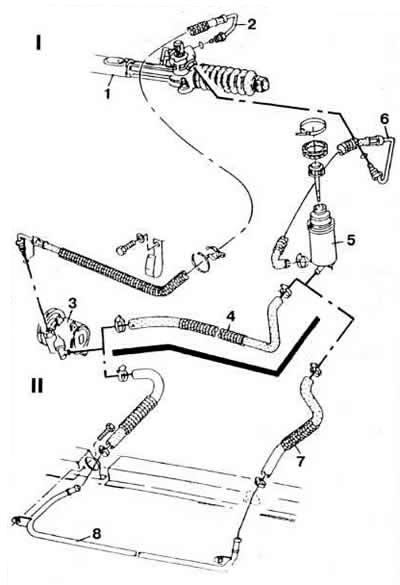 Рулевое управление с гидроусилителем (Шасси / Рулевое