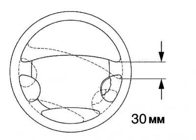 Проверка люфта рулевого колеса (Шасси / Рулевое управление