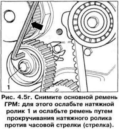 Снятие и установка зубчатого ремня ГРМ (Силовой агрегат