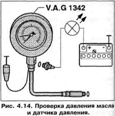 Проверка давления масла и датчика давления (Силовой
