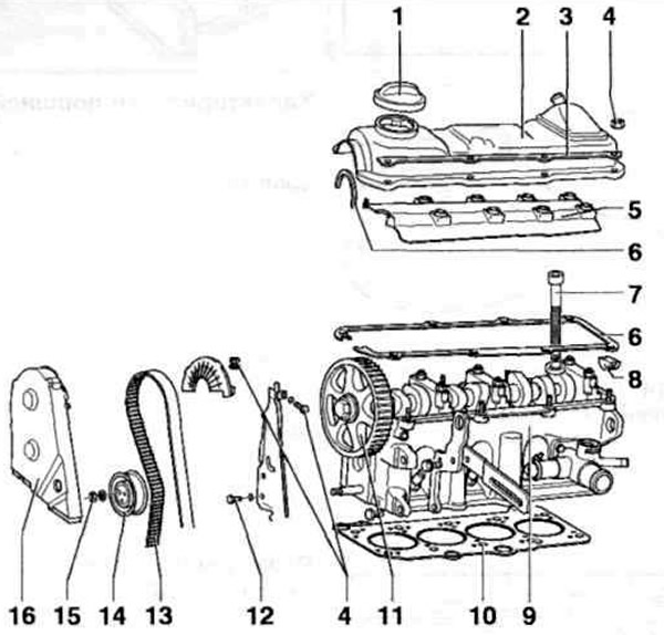Головка блока цилиндров (Силовой агрегат / Бензиновые