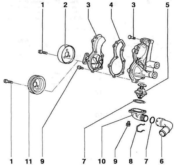 Система охлаждения (Силовой агрегат / Бензиновые двигатели