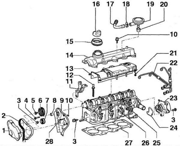 Силовой агрегат: Дизельные двигатели 1.9 D и TD