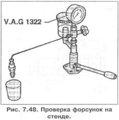 Проверка форсунок (Силовой агрегат / Дизельные двигатели 1