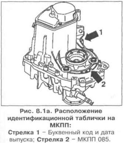 Идентификация МКПП (Трансмиссия / Механическая коробка 085