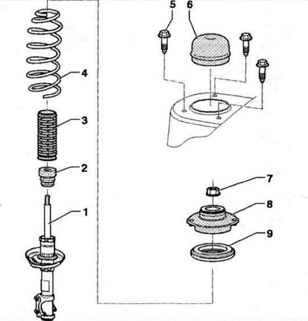 Амортизаторная стойка (Шасси / Передняя подвеска