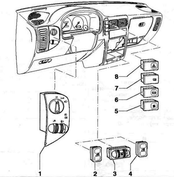 Внутренние выключатели на панели приборов