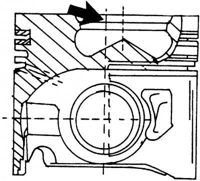 Шатунно-поршневая группа — описание конструкции (Дизельные
