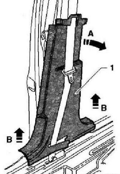 Облицовки стоек (Кузов / Внутреннее оборудование