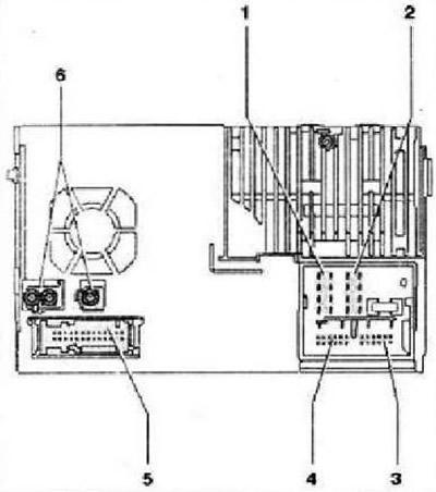 Радионавигационная система RNS 510 (Электрооборудование
