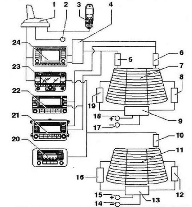 Системы антенн (Электрооборудование / Коммуникационные