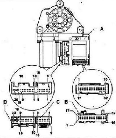 Блоки управления в салоне (Электрооборудование