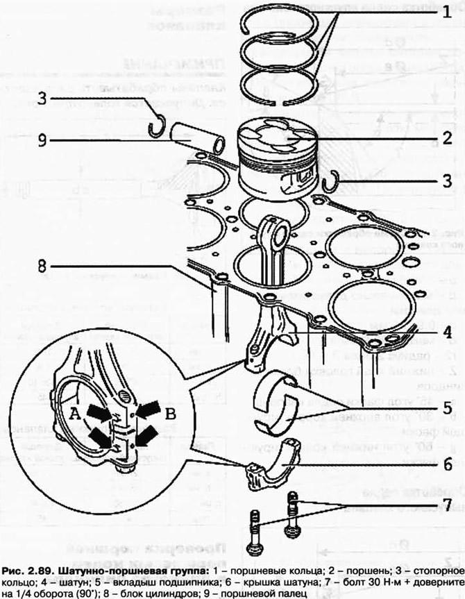 Проверка поршней, поршневых колец и диаметра цилиндра