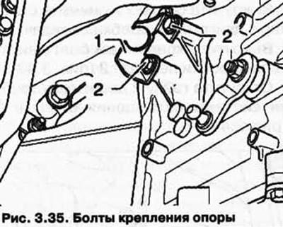 Снятие и установка коробки передач, автомобили с дизельным