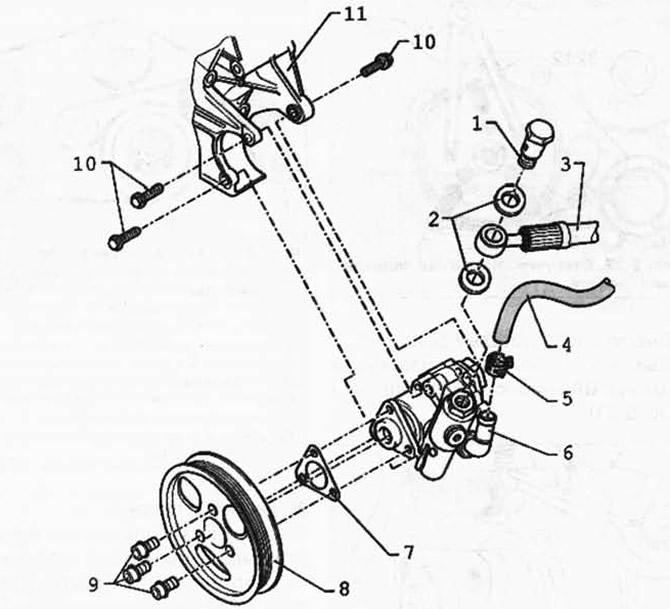 Снятие и установка крыльчатого насоса, 6-цил. бензиновый