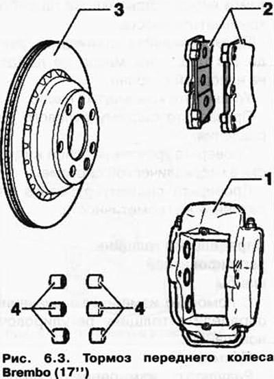 Передние тормоза (Шасси / Тормозная система / Volkswagen