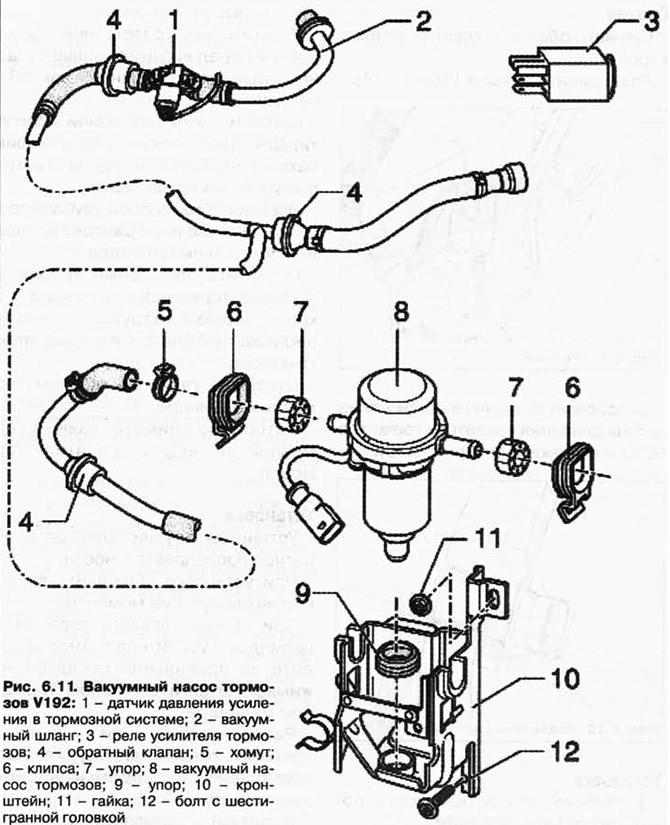 Снятие и установка вакуумного насоса тормозов V192 (Шасси