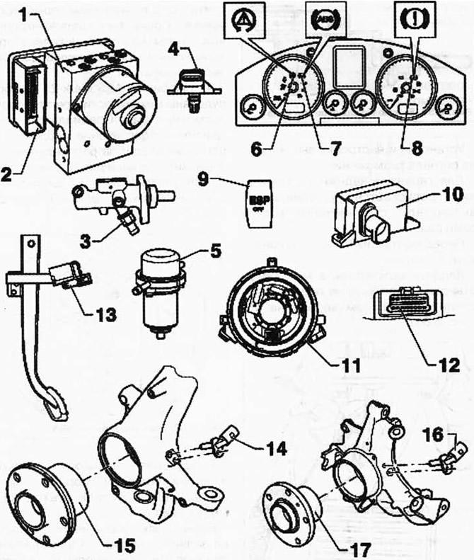 Электрические и электронные компоненты тормозной системы