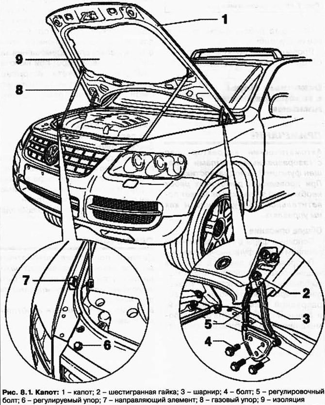 Снятие и установка капота (Кузов / Наружные элементы