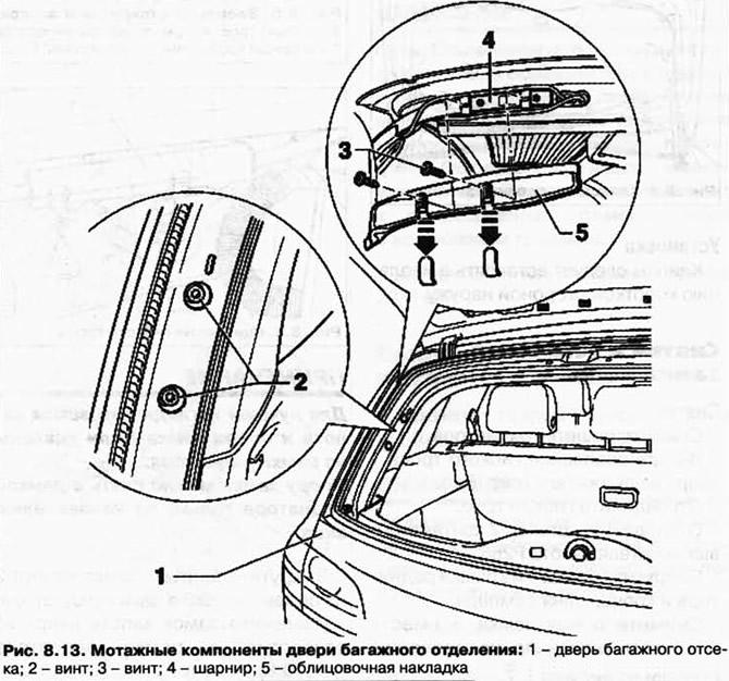 Снятие и установка двери багажного отсека (Кузов