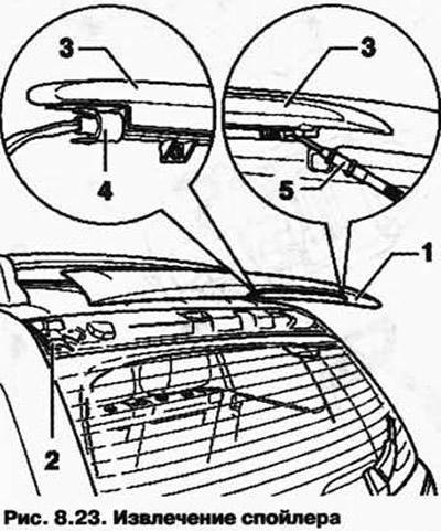 Снятое и установка заднего спойлера (Кузов / Наружные