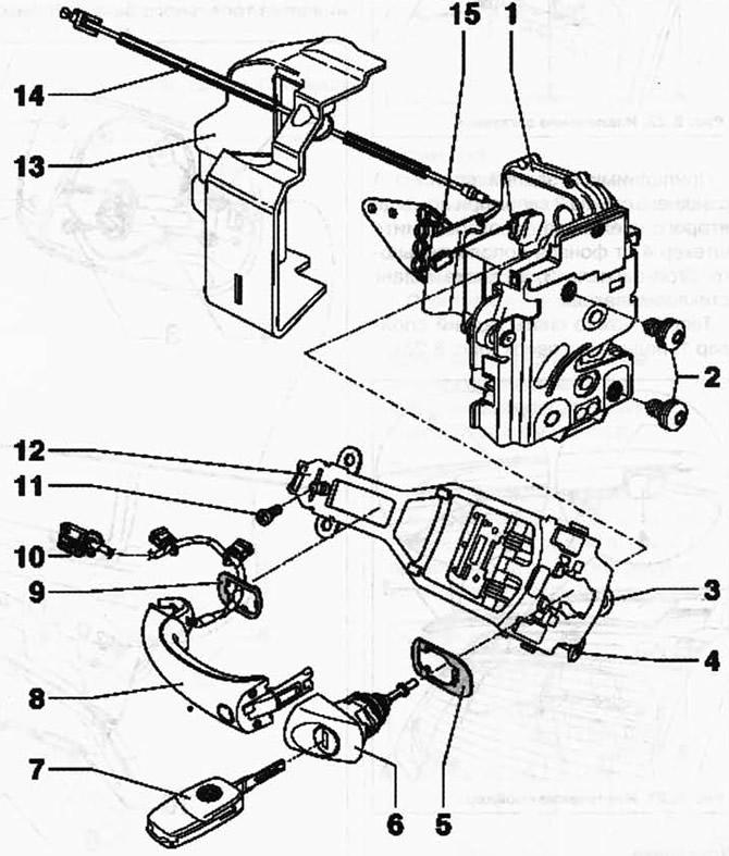 Снятие и установка ручки двери (Кузов / Наружные элементы