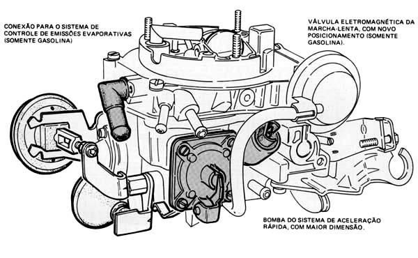 Carburador Brosol 3E – Motor Alta Perfomance 2000