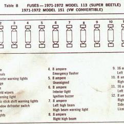 1973 Vw Standard Beetle Wiring Diagram Omega Car Alarm Diagrams 1972 Fuse Volkswagen Super ...