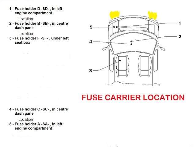 Fuse252520carrier252520locationpng 1?resize\=640%2C497 vw t5 wiring diagram l3 wiring diagram \u2022 wiring diagrams vw t5 wiring diagram 2009 at eliteediting.co