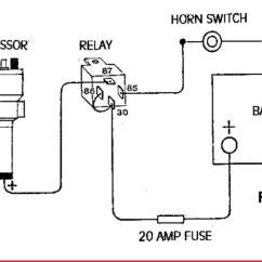 Dixie Chopper Wiring Diagram Peugeot Partner Horn For A Schematic Data Today Auto Air