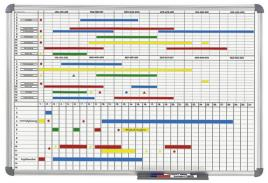 141309 Jaarplanner,  HxB 600x900mm
