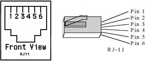 Crimp Rj11 Wiring Diagram. Crimp. Wiring Diagram Examples