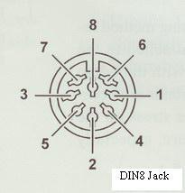 DIN 8 Jack