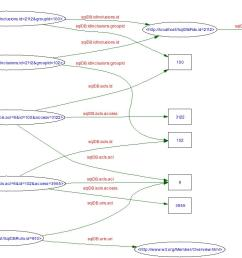 nodes and arcs diagram of acls relational database schema [ 1132 x 799 Pixel ]