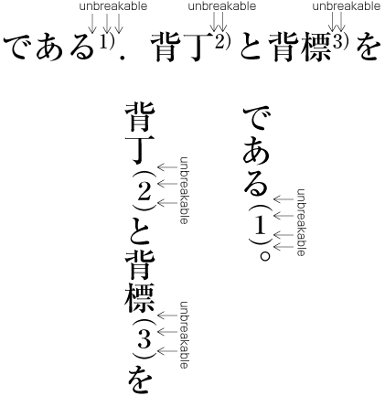 Requirements of Japanese Text Layout (English version)