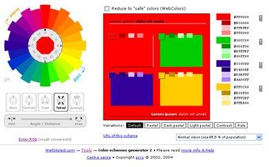 Tetrad contoh online