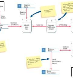 system context diagram [ 1091 x 914 Pixel ]