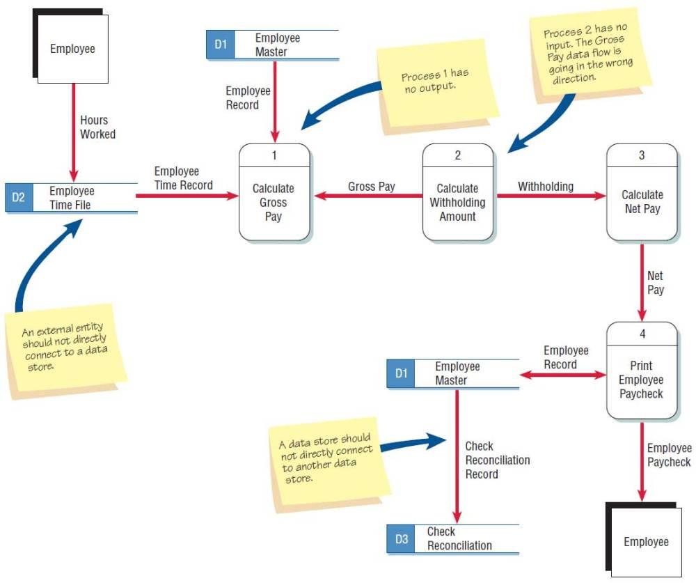 medium resolution of system context diagram