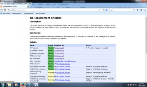 YII Requirements Checker