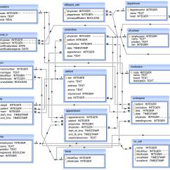 Hospital Database Design Diagram Genset Wiring Sql Exercises Practice Solution W3resource
