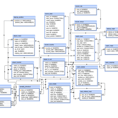 Hospital Management Database Er Diagram 2007 Toyota Corolla Wiring Sql Exercises, Practice, Solution - W3resource